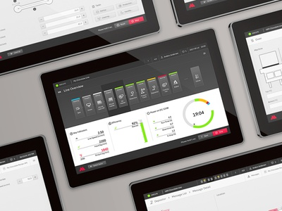 Aasted Smart Control – Interface for chocolate production hmi industrial interface usability ui ux