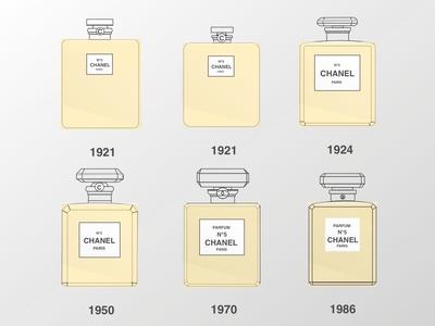 Chanel adore smell francais france timeline women fashion women style paris fashion parfume chanel coco vintage retro 2d illustration