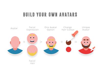 Avatar Builder Process flat design avatar flat icons avatar creator avatar icons avatar builder