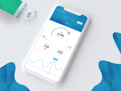 Activity tracking app dashboard interaction