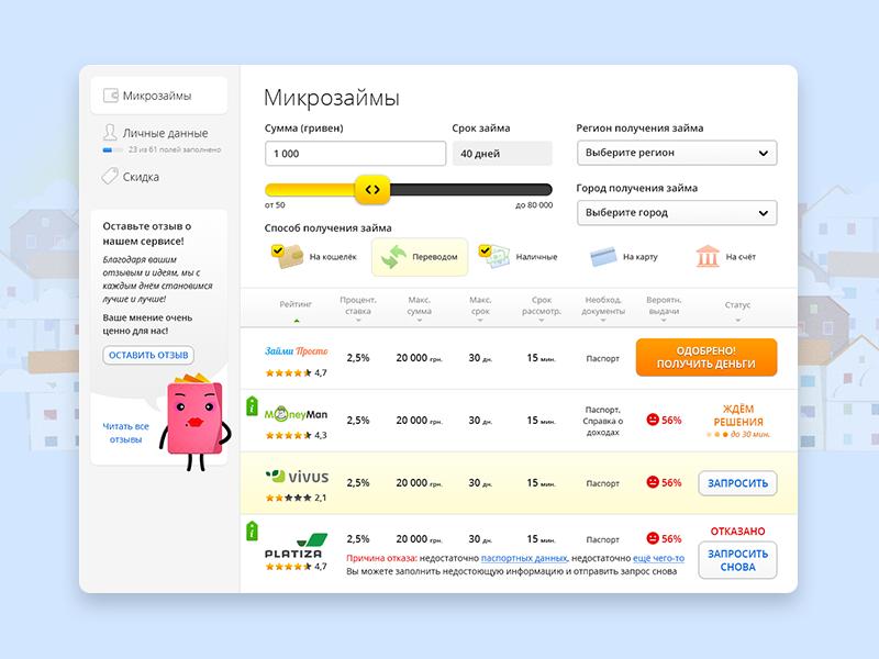 Simple Cash! User cabinet aggregator adaptive web site site illustration cash card bank ui wallet economy money finance credit loan cabinet