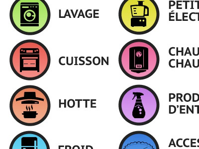 Household appliances ecommerce website pictos