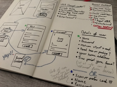 Sketching Destino - Gautrain Traveling App Concept mobile app product design ux ui wireframe sketching