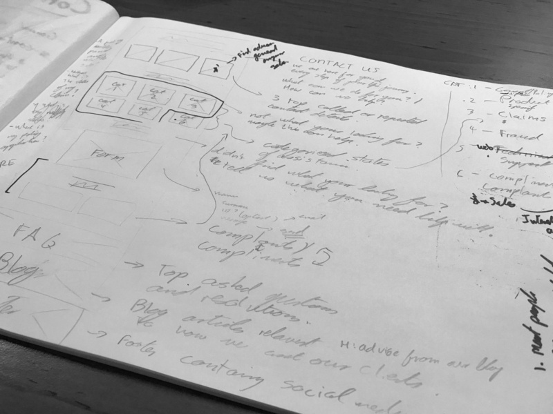 Scribbling some ideas | Contact Us scribble ideation ideas ux notes pencil sketch wireframe