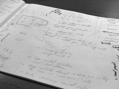 Scribbling some ideas   Contact Us scribble ideation ideas ux notes pencil sketch wireframe