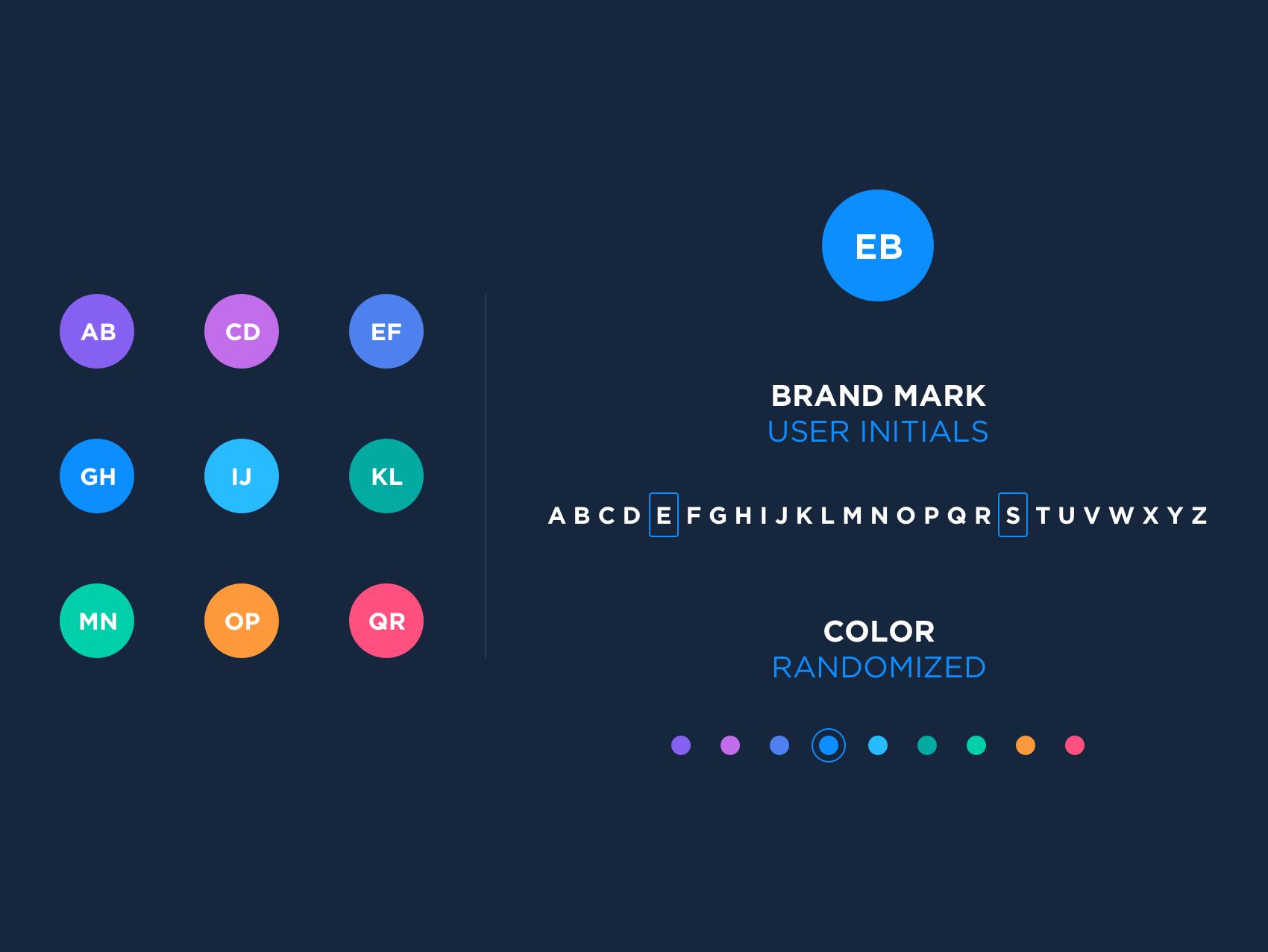 Eli brumbaugh dynamic branding