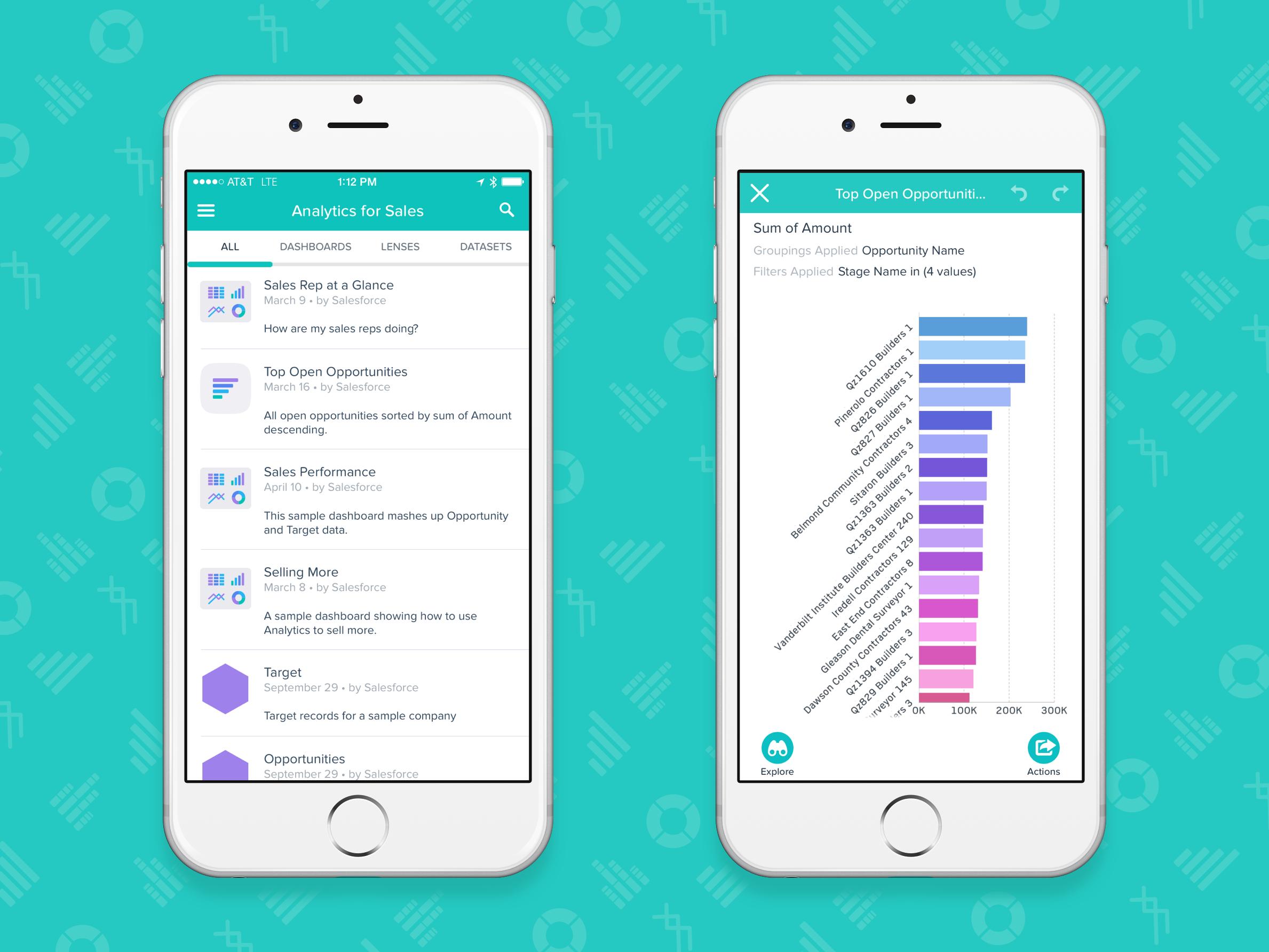 Salesforce analytics mobile