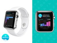 Salesforce analytics apple watch v1 full size