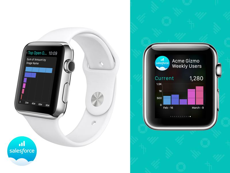 Salesforce Wave (Analytics) Apple Watch V1 bar bars chart design flat app watch apple analytics salesforce