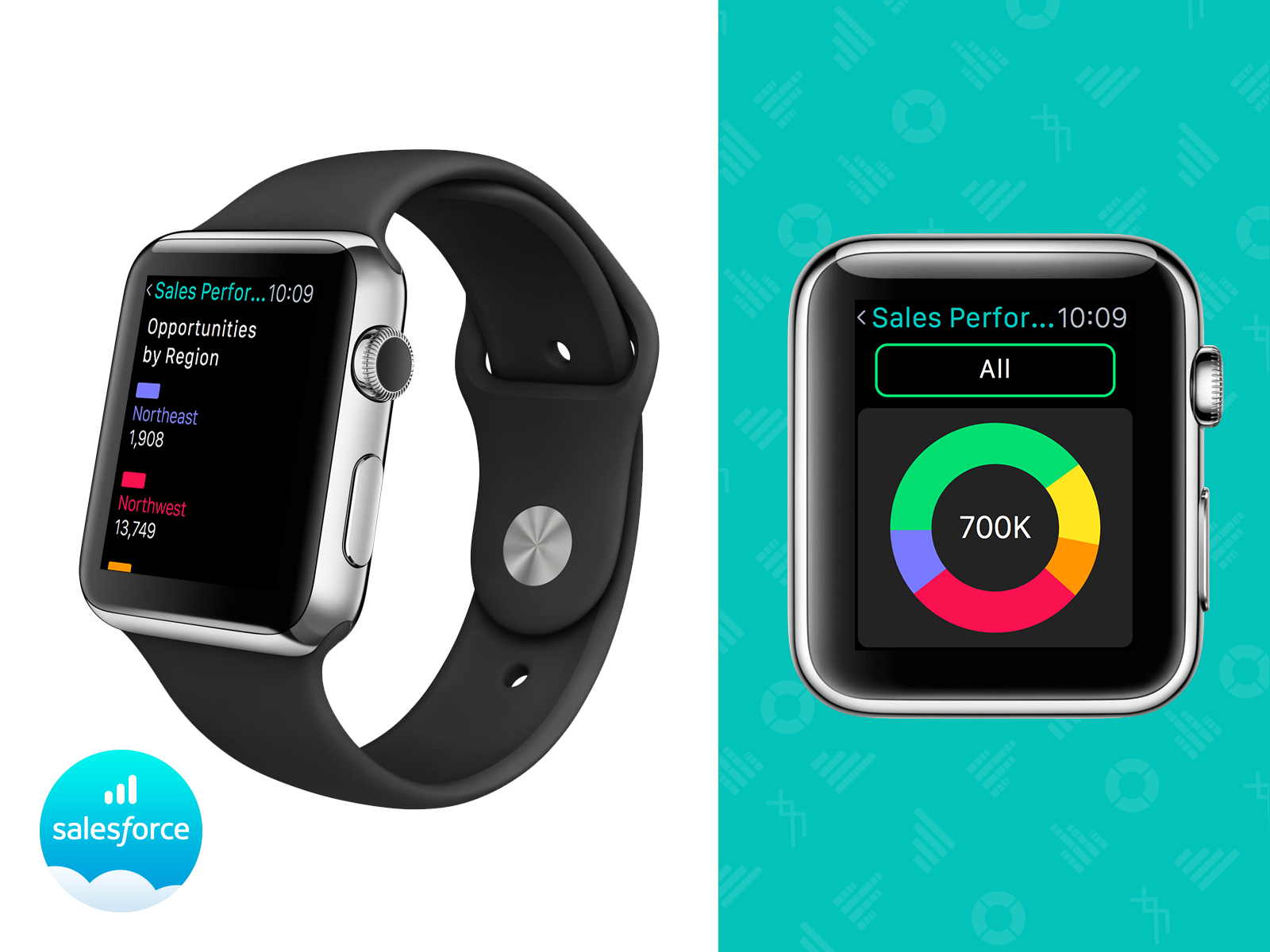 Salesforce analytics apple watch dounut graph v2