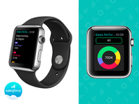 Salesforce Wave  Watch V2