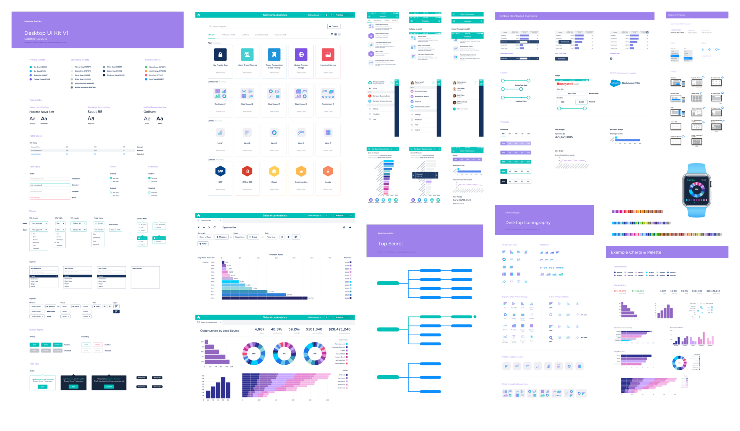Salesforce analytics ui kit large