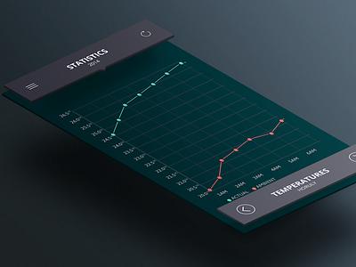 Statistics UI graph ui ux chart statistics stats app
