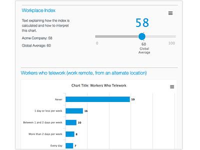 Custom Reporting App bar chart data report chart charts reports