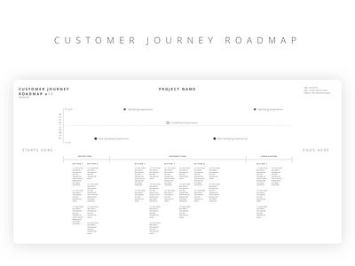 Free Customer Journey Roadmap customer wireframe template ui journey roadmap