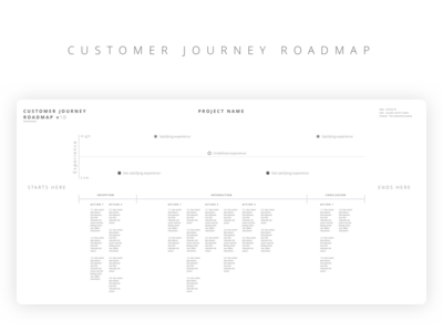 Free Customer Journey Roadmap customer wireframe template ui journey roadmap
