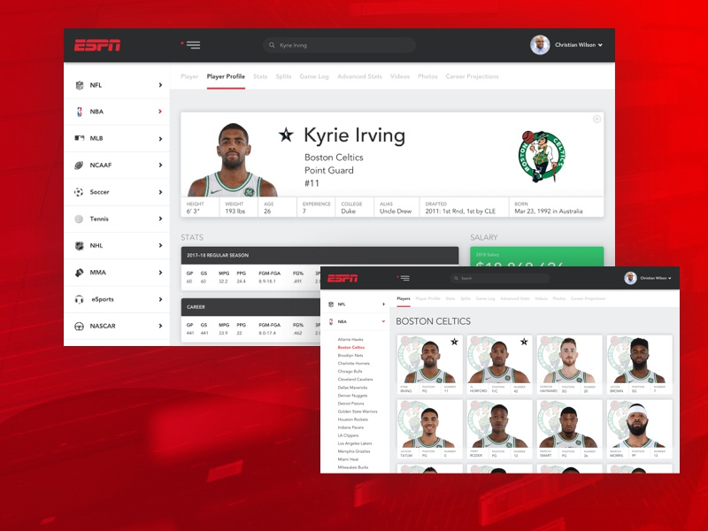 ESPN Dashboard by Christian Wilson on Dribbble
