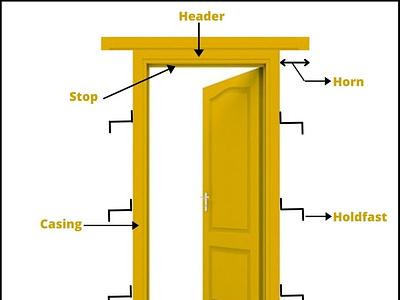 Parts of Door frame door frame