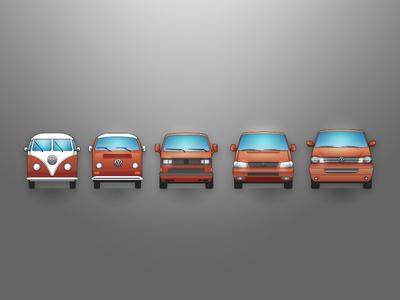 VW Transporter timeline