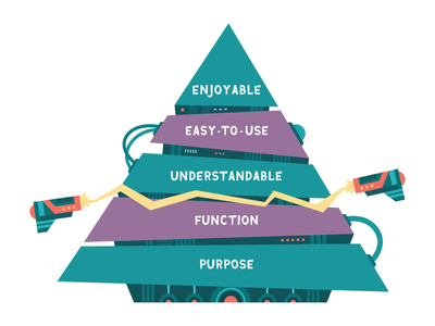 Hierarchy of UX Needs website ui ux red wires pyramid laser machine alien purple teal maslow
