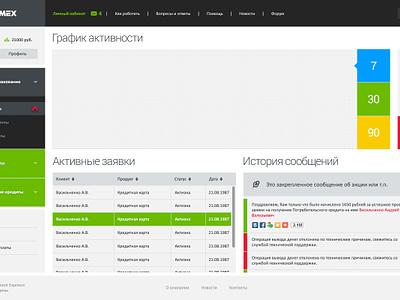 Dashboard Mock-up dashboard ui web