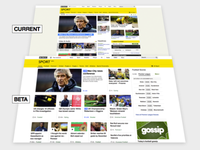 BBC Sport Website Beta Release