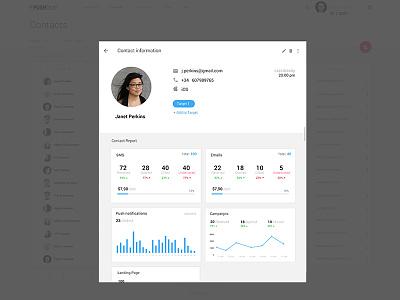 PUSHTech™  analitycs profile contact stats graph campaigns dashboard message notifications push