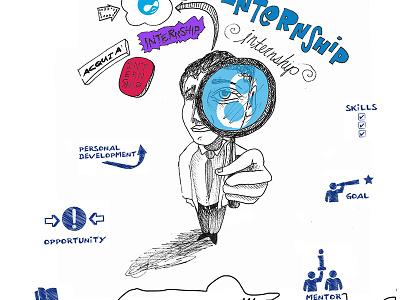 DrupalCon mumbai Speaker Posters internship drupalcon mumbai