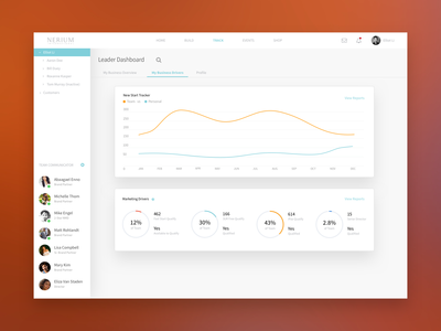Leader Dashboard Business Drivers