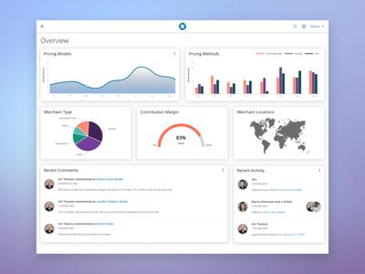 Data Visulization Dashboard