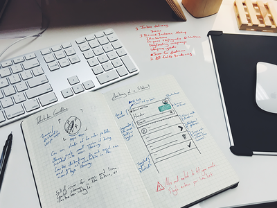 Never Stop Iterating wireframe desk app slideout sketch notebook