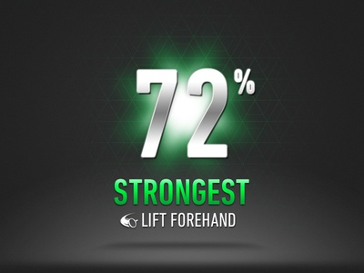 Strongest Lift Forehand