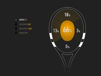 Racquet Impact Locator