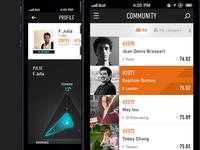 Babolat Play app : Community