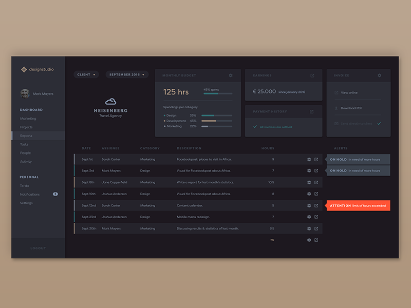 Dashboard dark ui interface statistics heisenberg ui dashboard