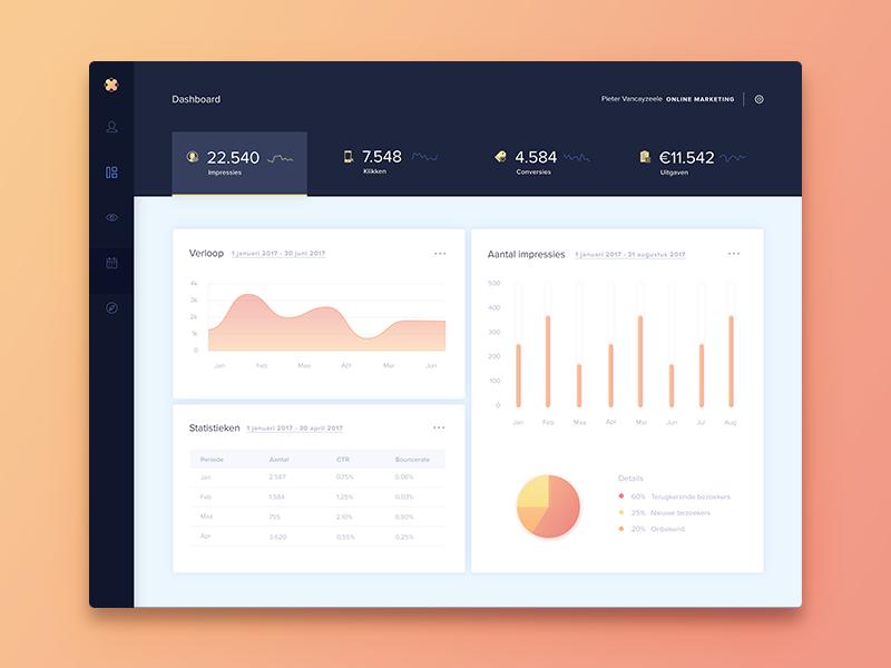 Dashboard dashboard data analytics interface ui chart statistics marketing