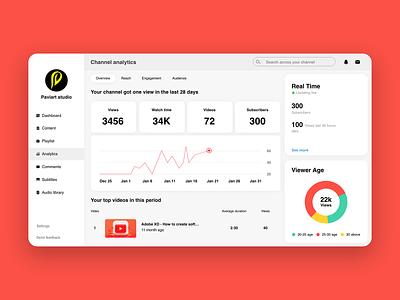 Youtube Dashboard #Dailyui dashboard web dailyui icon branding paviart ux app website ui design