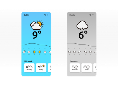 Warm up: Design the main screen of a mobile weather app concept minimal app design