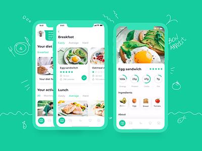 SelfLove app concept ux ui mobile icon food design app