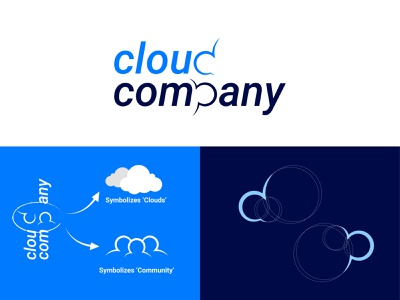 Creative Typography logo italic font brand identity blue cloud logo typography cloud logo cloud company