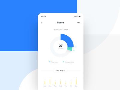 Score Screen App - 002 minimal score dashboard product design ui design mobile app mobile ios iphone x iphone