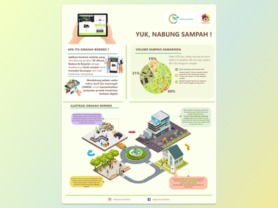 SIBASAH BORNEO POSTER poster a day poster poster design poster art posters post instagram post instagram website web ux ui trash recycle environmental design bank app