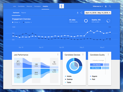 Rejected Dashboard