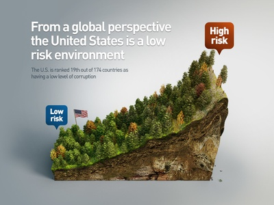 Forest 3D infographics pie chart forestry infographics nature map diagram annual report information design graph plot ecology data visualization