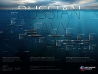 Submarines 2015 01 09 en 2000x1414