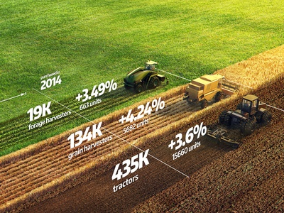 Agrocultural Vehicles Infographic aerial information graph graphic farm wheat grass tractor harvester chart infographic diagram