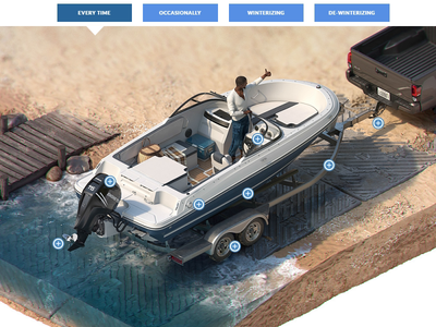 The Complete Guide to Boat Maintenance — 4 Illustrations cutaway infographics game photoshop 3dsmax illustration yacht photorealism photoreal isometric nature cgi ship beach explainer 3d infographic sea boat