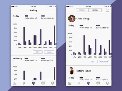 Health App  neat clean minimal flat ui ios iphone