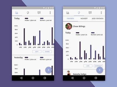 Health App Android  clean social minimal flat ui ios iphone