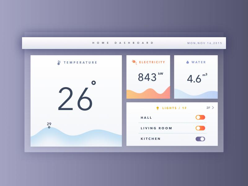 Daily ui 021 home monitoring dashboard